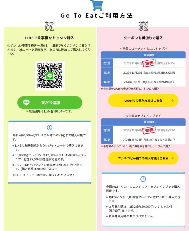 神奈川gotoeat食事券購入方法